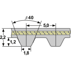 PU Zahnriemen 20 T5 425 mm Zahnflachriemen Stahl Polyurethan